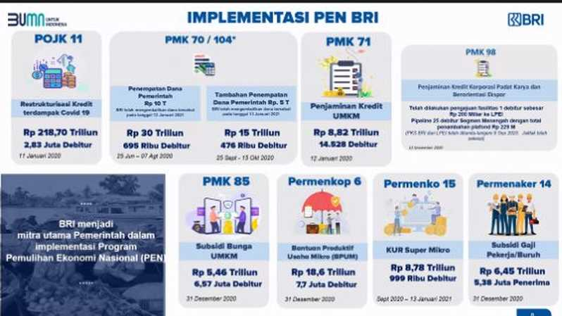 Implementasi PEN BRI
