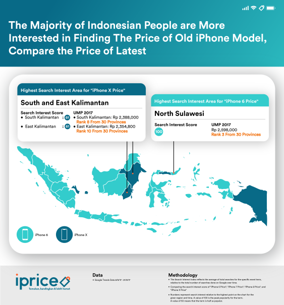 Most Indonesians are more interested in the older iPhone models than the latest versions. (Infographic courtesy of iPrice Indonesia)