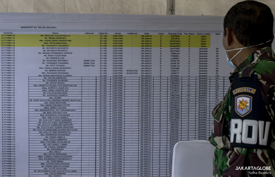 Indonesian army personnel stands in front of Sriwijaya Air SJ 182 manifest at JICT 2, Port of Tanjung Priok, in North Jakarta on Saturday (10/01). (JG Photo/Yudha Baskoro)